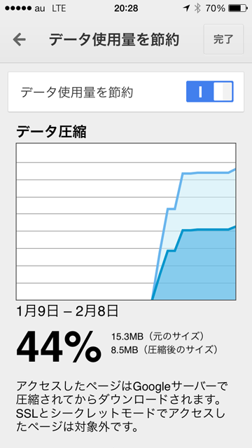 LTE 7GBの通信量の節約